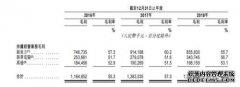 烹饪第1股IPO背后:3.5万高额学费 安徽隐形富豪浮现